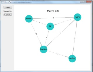 Interactive Network Visualization in Python with NetworkX